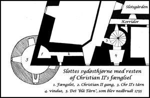 kong kristian danmark